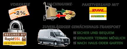 Sicher Zahlen und Bequem Transportieren - bei Gewächshausplaza
